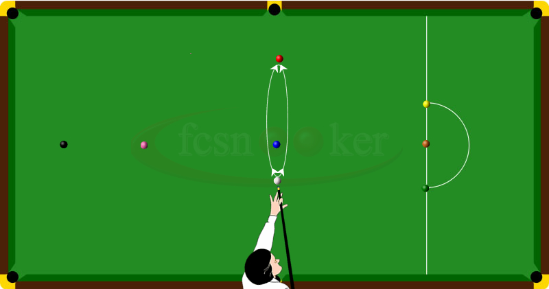 Welcome To Fcsnooker Advanced Snooker Coaching Techniques The - Masse pool table