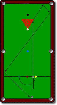 Welcome To Fcsnooker Snooker Coaching With Frank Callan