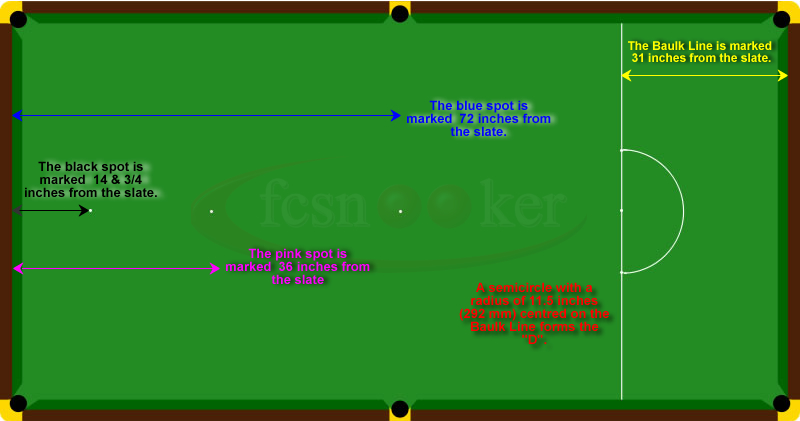 Welcome to fcsnooker Snooker tables markings for the D  : 12footx6footsnookertablemarkings from www.fcsnooker.co.uk size 800 x 421 jpeg 123kB