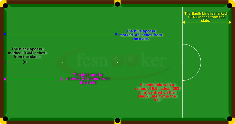 Welcome To Fcsnooker Snooker Tables Markings For The D Baulk - 3 1 2 x 7 pool table